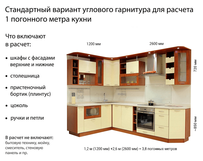 Онлайн-расчет кухни